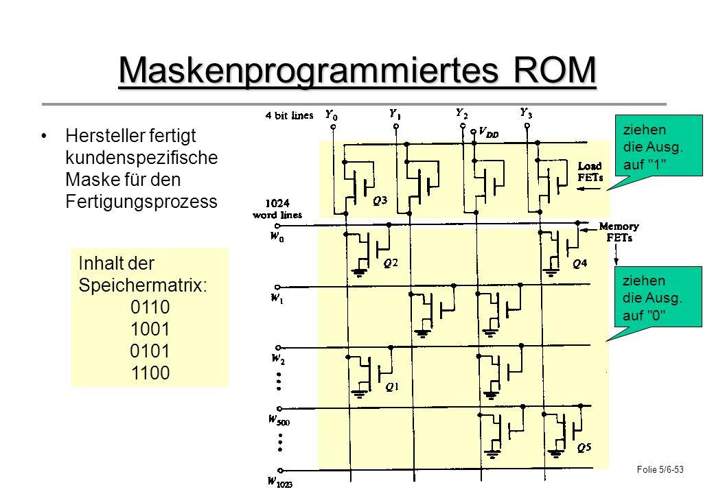 Folie 5/6-53 Maskenprogrammiertes ROM Hersteller fertigt kundenspezifische Maske für den Fertigungsprozess ziehen die Ausg. auf
