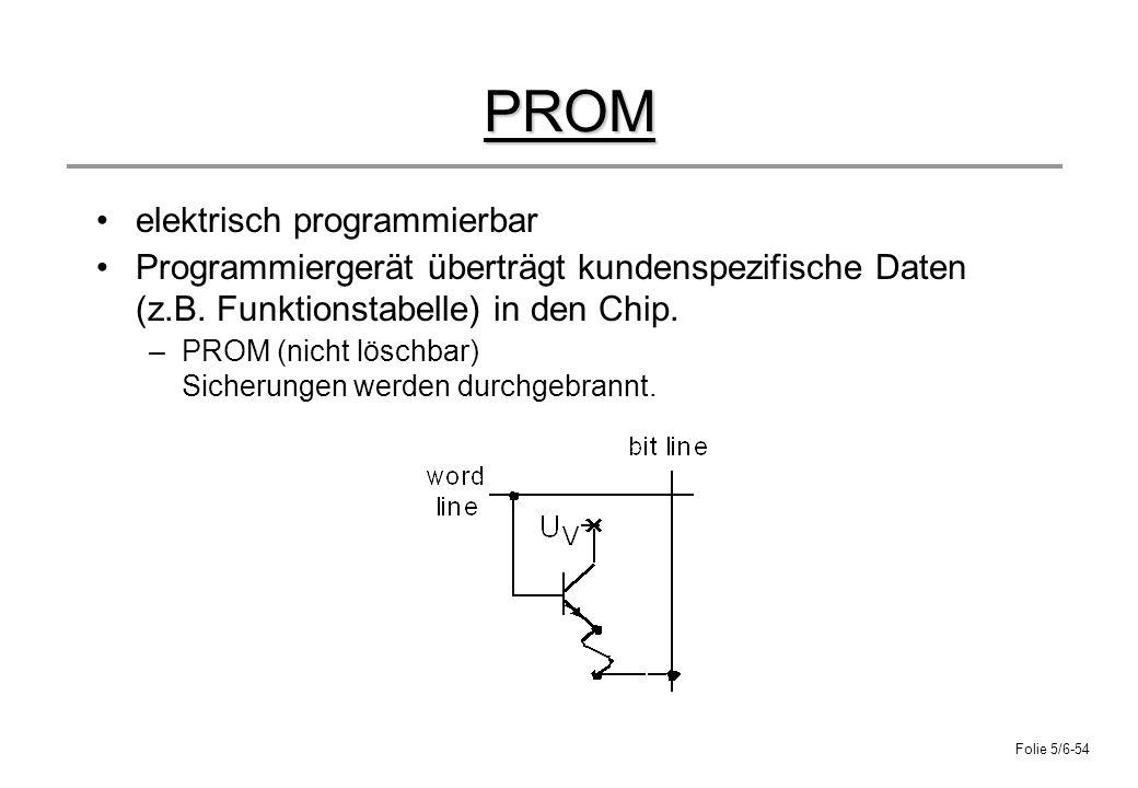 Folie 5/6-54 PROM elektrisch programmierbar Programmiergerät überträgt kundenspezifische Daten (z.B. Funktionstabelle) in den Chip. –PROM (nicht lösch