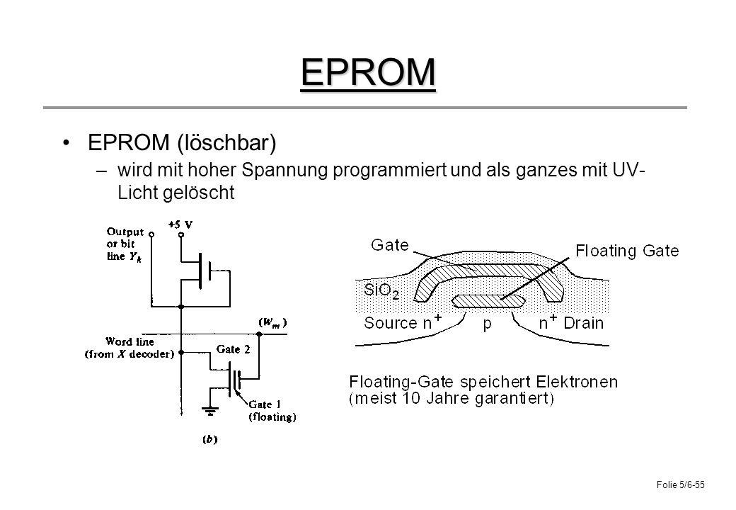 Folie 5/6-55 EPROM EPROM (löschbar) –wird mit hoher Spannung programmiert und als ganzes mit UV- Licht gelöscht