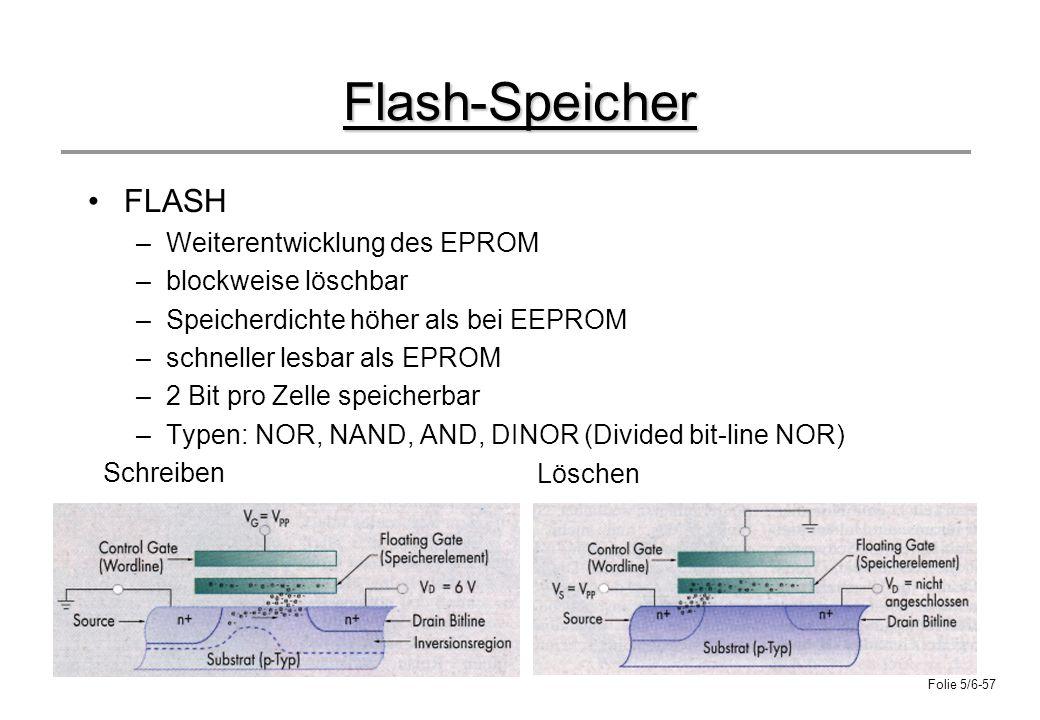 Folie 5/6-57 Flash-Speicher FLASH –Weiterentwicklung des EPROM –blockweise löschbar –Speicherdichte höher als bei EEPROM –schneller lesbar als EPROM –