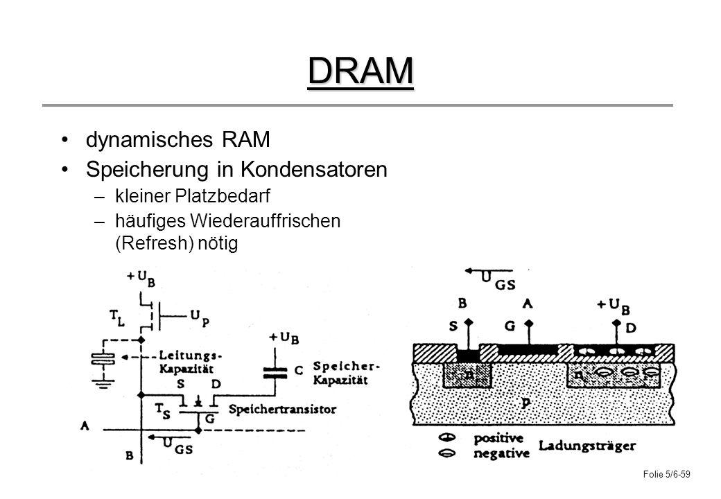 Folie 5/6-59 DRAM dynamisches RAM Speicherung in Kondensatoren –kleiner Platzbedarf –häufiges Wiederauffrischen (Refresh) nötig