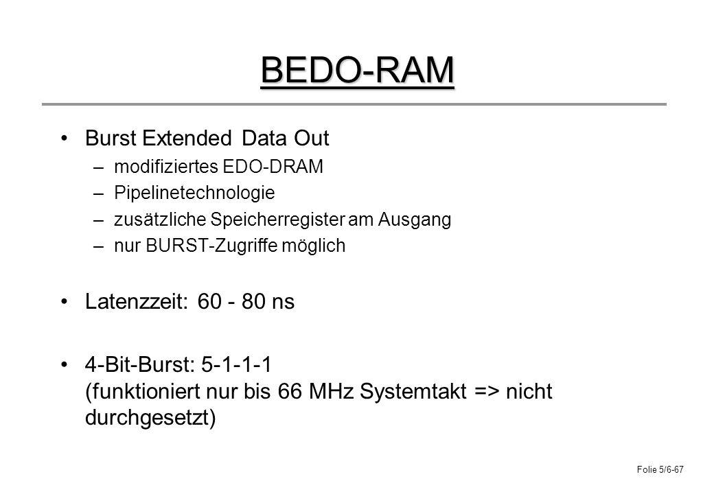 Folie 5/6-67 BEDO-RAM Burst Extended Data Out –modifiziertes EDO-DRAM –Pipelinetechnologie –zusätzliche Speicherregister am Ausgang –nur BURST-Zugriff