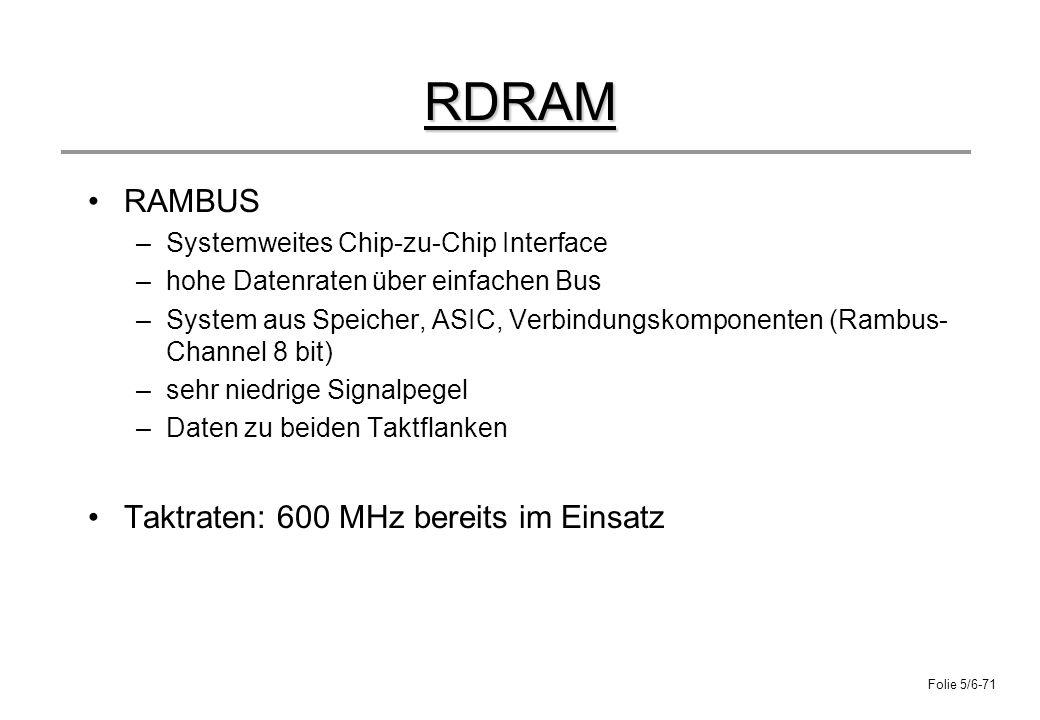 Folie 5/6-71 RDRAM RAMBUS –Systemweites Chip-zu-Chip Interface –hohe Datenraten über einfachen Bus –System aus Speicher, ASIC, Verbindungskomponenten