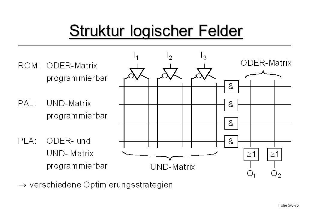 Folie 5/6-75 Struktur logischer Felder