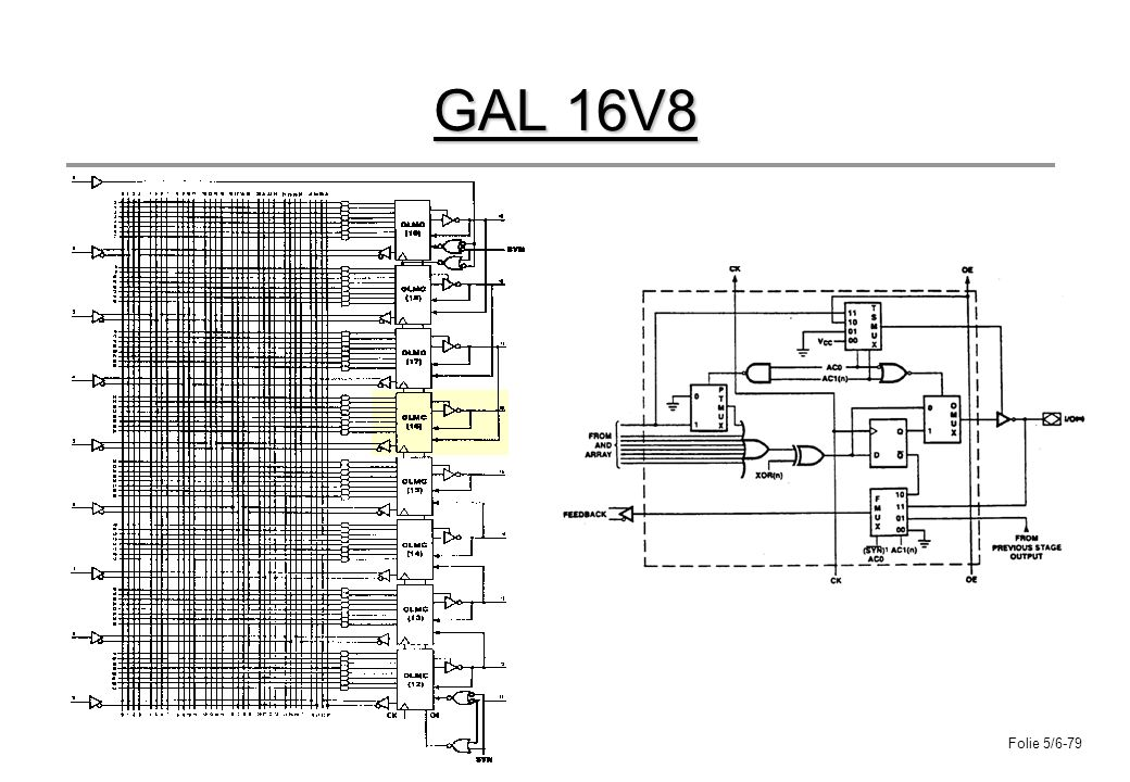 Folie 5/6-79 GAL 16V8