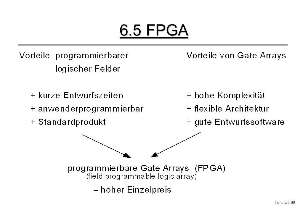 Folie 5/6-80 6.5 FPGA