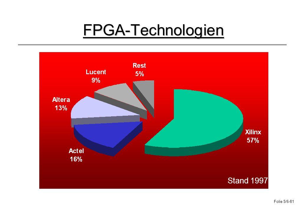 Folie 5/6-81 FPGA-Technologien Stand 1997
