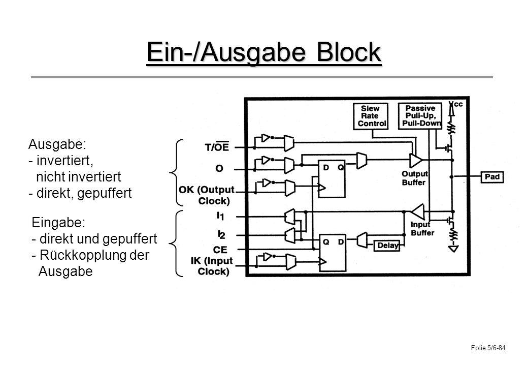 Folie 5/6-84 Ein-/Ausgabe Block Ausgabe: - invertiert, nicht invertiert - direkt, gepuffert Eingabe: - direkt und gepuffert - Rückkopplung der Ausgabe