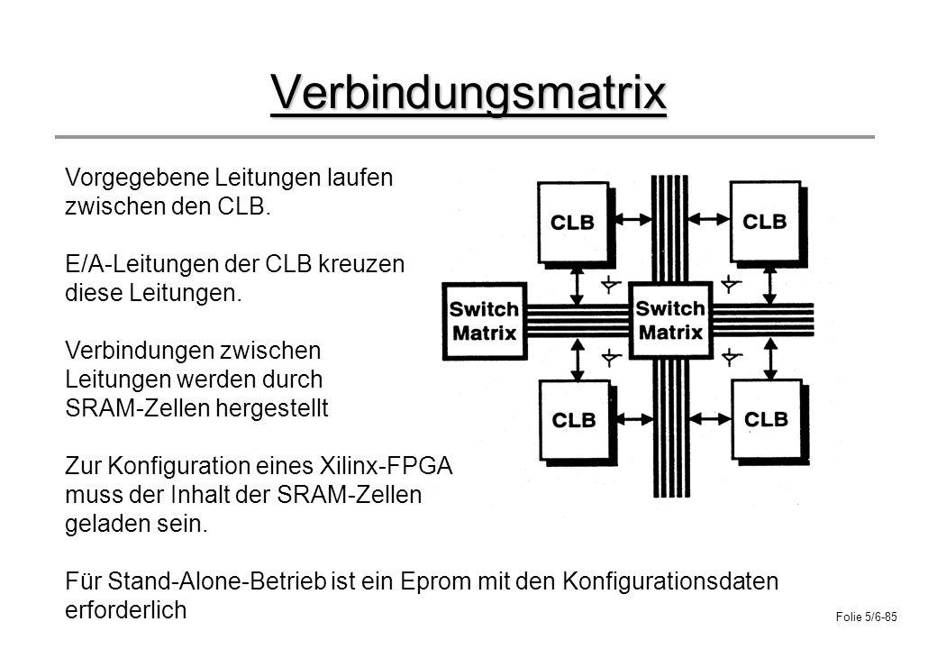 Folie 5/6-85 Verbindungsmatrix Vorgegebene Leitungen laufen zwischen den CLB. E/A-Leitungen der CLB kreuzen diese Leitungen. Verbindungen zwischen Lei