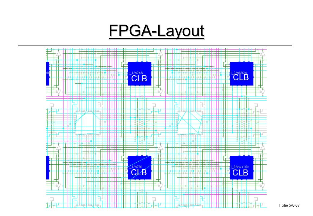 Folie 5/6-87 FPGA-Layout CLB