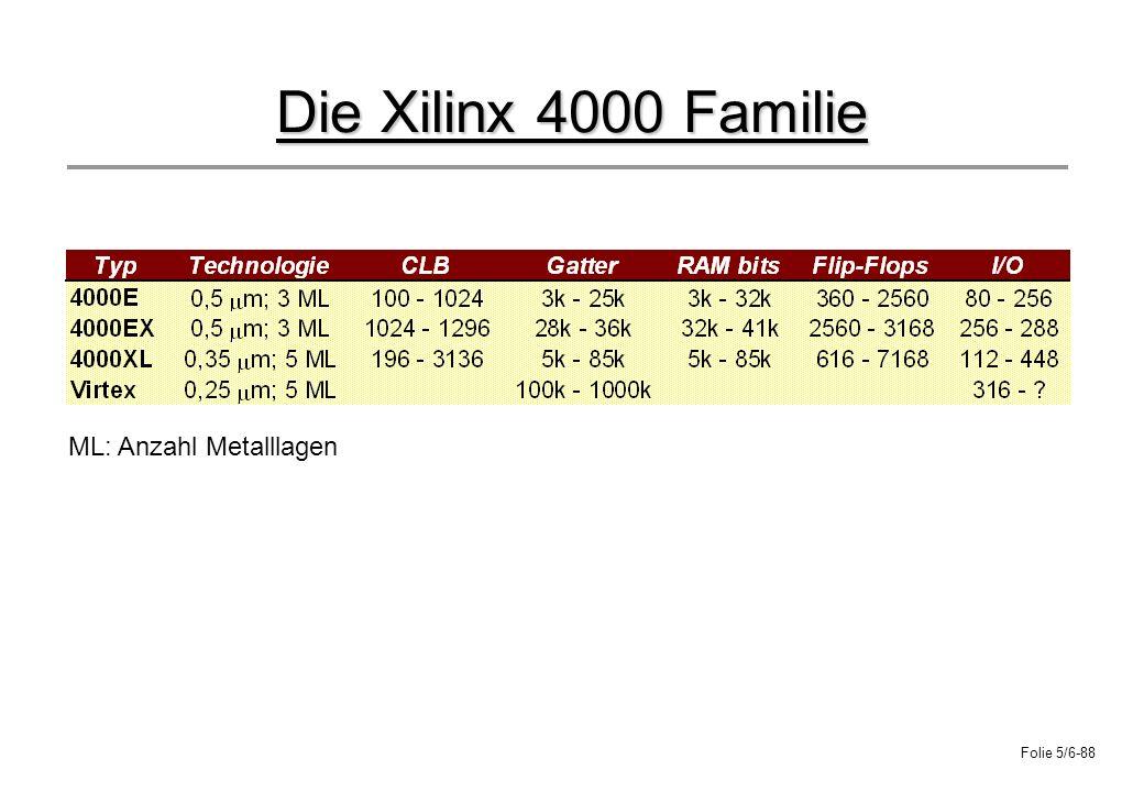 Folie 5/6-88 Die Xilinx 4000 Familie ML: Anzahl Metalllagen