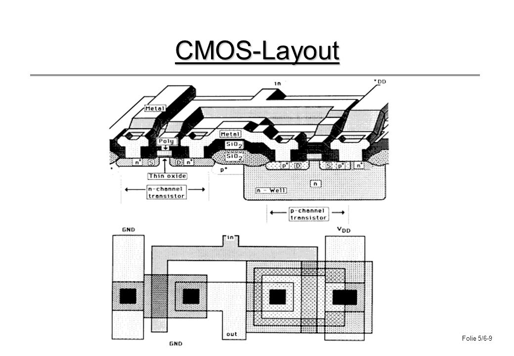 Folie 5/6-9 CMOS-Layout