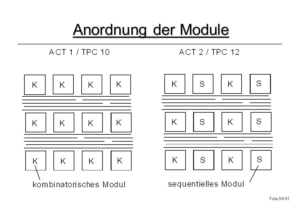Folie 5/6-91 Anordnung der Module