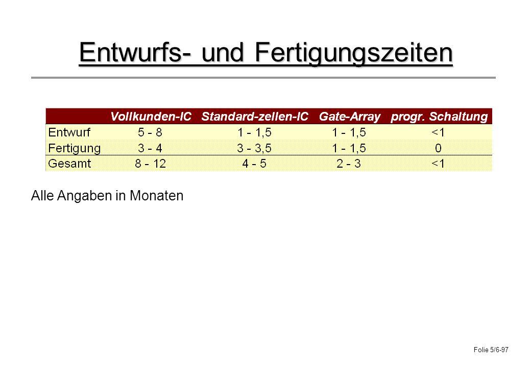 Folie 5/6-97 Entwurfs- und Fertigungszeiten Alle Angaben in Monaten