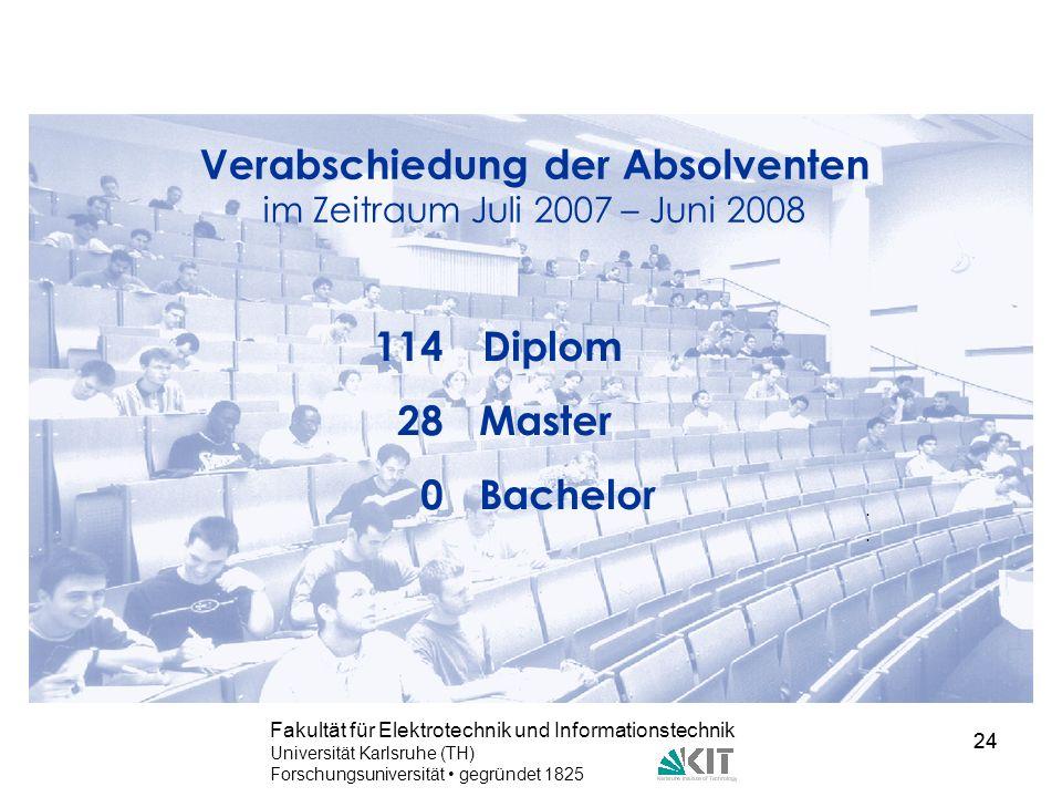 24 Fakultät für Elektrotechnik und Informationstechnik Universität Karlsruhe (TH) Forschungsuniversität gegründet 1825 24 Verabschiedung der Absolvent