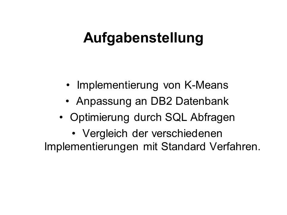 Arbeitsumgebung Installation des DB2 Server unter Linux Programmier-Umgebung Visual Age 2.0 für Windows Visual Age 3.0 unter Linux Einrichten des DB2 Clienten für den Zugriff auf den Uni Rechner über ISDN Anpassung der DB2 Datenbank auf dem NT Test Server