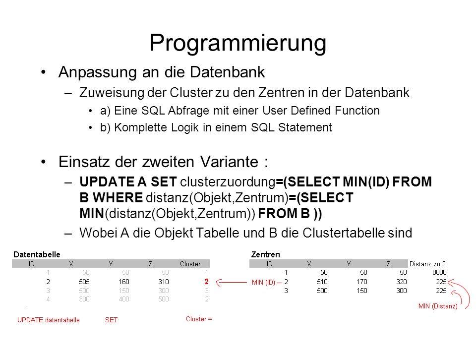 Das Programm Anmelden an der Datenbank Auswahl der Tabellen –Hilfe durch Datenbank Browser