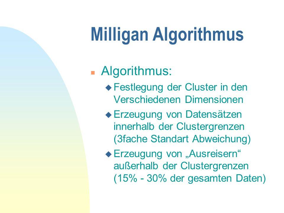 Milligan Algorithmus n Algorithmus: u Festlegung der Cluster in den Verschiedenen Dimensionen u Erzeugung von Datensätzen innerhalb der Clustergrenzen