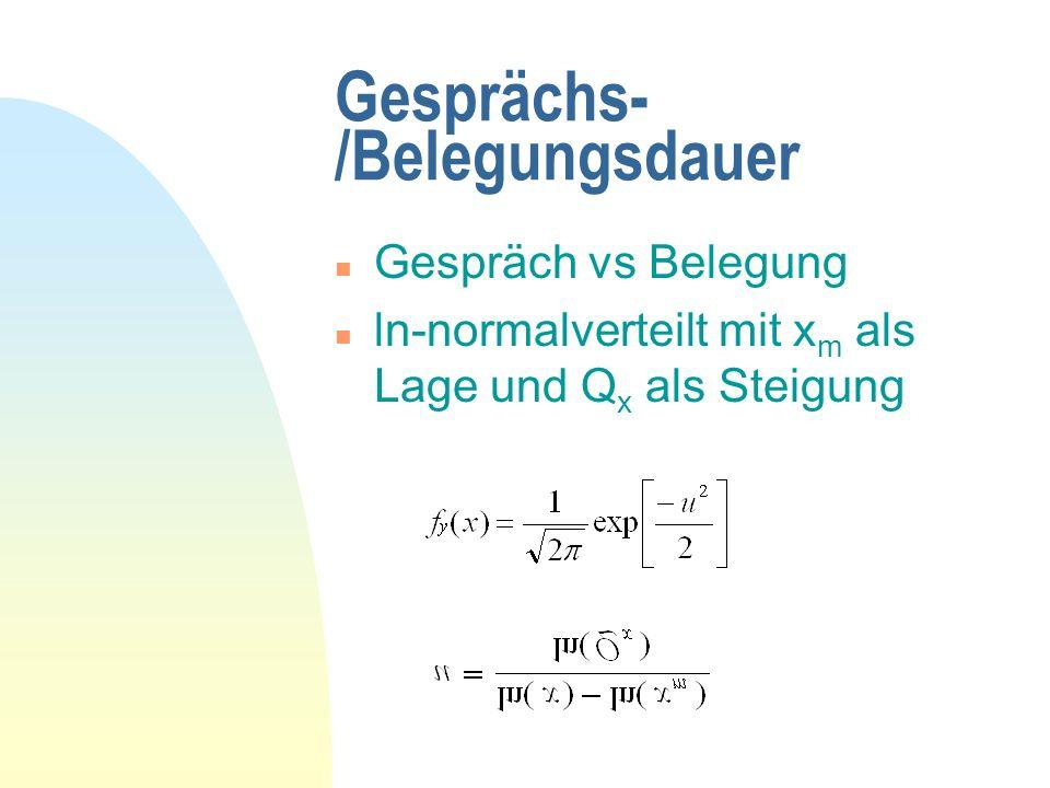 Gesprächs- /Belegungsdauer n Gespräch vs Belegung n ln-normalverteilt mit x m als Lage und Q x als Steigung