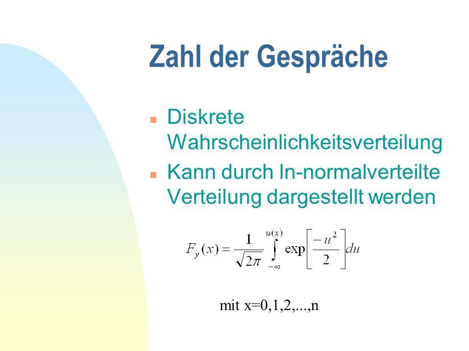 Zahl der Gespräche n Diskrete Wahrscheinlichkeitsverteilung n Kann durch ln-normalverteilte Verteilung dargestellt werden mit x=0,1,2,...,n