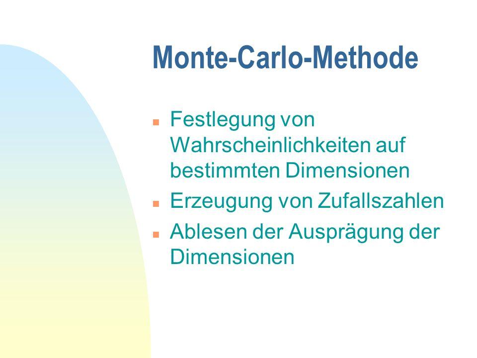 Monte-Carlo-Methode n Festlegung von Wahrscheinlichkeiten auf bestimmten Dimensionen n Erzeugung von Zufallszahlen n Ablesen der Ausprägung der Dimens