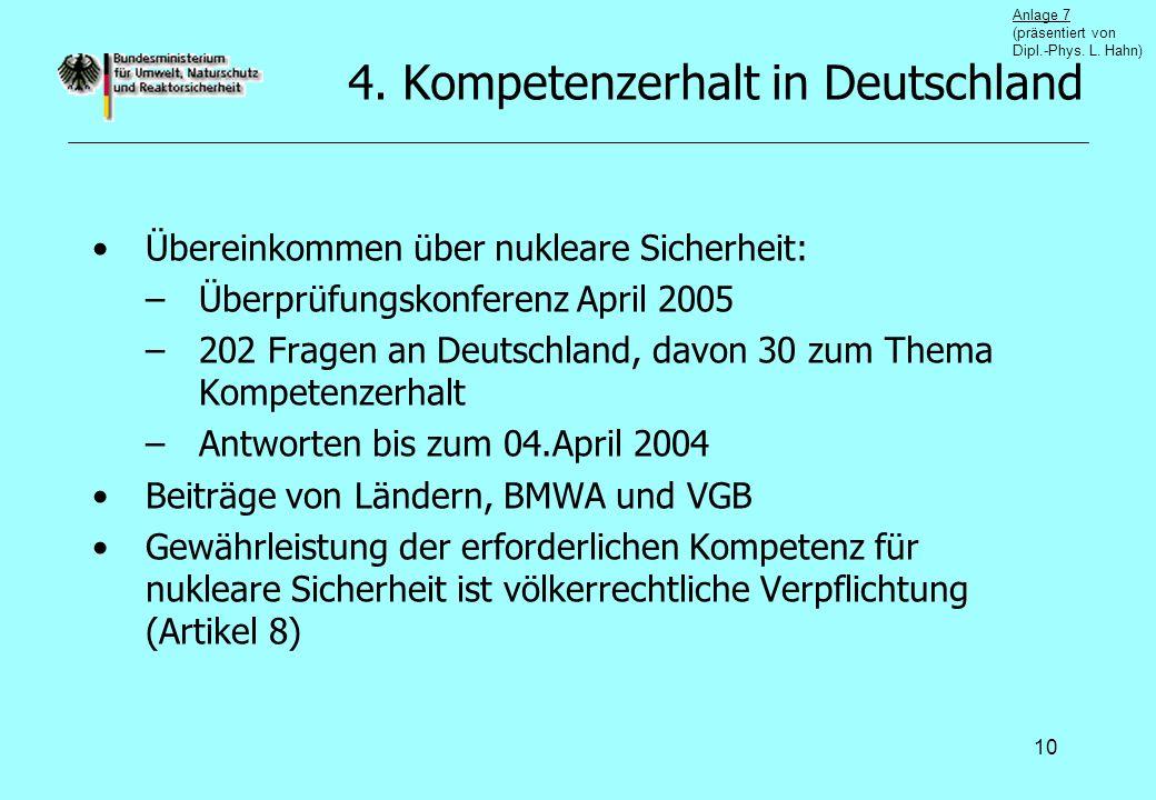 10 4. Kompetenzerhalt in Deutschland Übereinkommen über nukleare Sicherheit: –Überprüfungskonferenz April 2005 –202 Fragen an Deutschland, davon 30 zu
