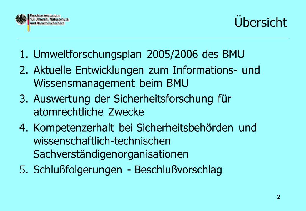 2 Übersicht 1.Umweltforschungsplan 2005/2006 des BMU 2.Aktuelle Entwicklungen zum Informations- und Wissensmanagement beim BMU 3.Auswertung der Sicherheitsforschung für atomrechtliche Zwecke 4.Kompetenzerhalt bei Sicherheitsbehörden und wissenschaftlich-technischen Sachverständigenorganisationen 5.Schlußfolgerungen - Beschlußvorschlag