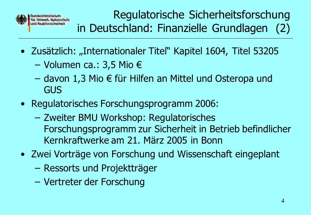 4 Regulatorische Sicherheitsforschung in Deutschland: Finanzielle Grundlagen (2) Zusätzlich: Internationaler Titel Kapitel 1604, Titel 53205 –Volumen ca.: 3,5 Mio –davon 1,3 Mio für Hilfen an Mittel und Osteropa und GUS Regulatorisches Forschungsprogramm 2006: –Zweiter BMU Workshop: Regulatorisches Forschungsprogramm zur Sicherheit in Betrieb befindlicher Kernkraftwerke am 21.