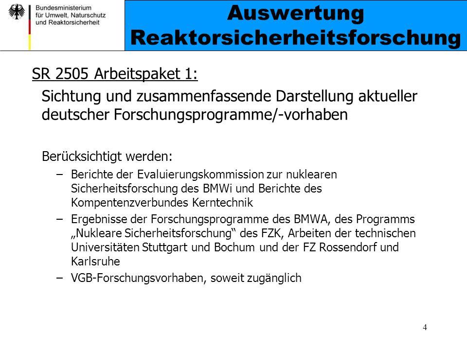 5 Auswertung Reaktorsicherheitsforschung SR 2505 Arbeitspaket 1 (Fortsetzung): Sichtung und zusammenfassende Darstellung aktueller deutscher Forschungsprogramme/-vorhaben Vorgehensweise Nach dem 1.