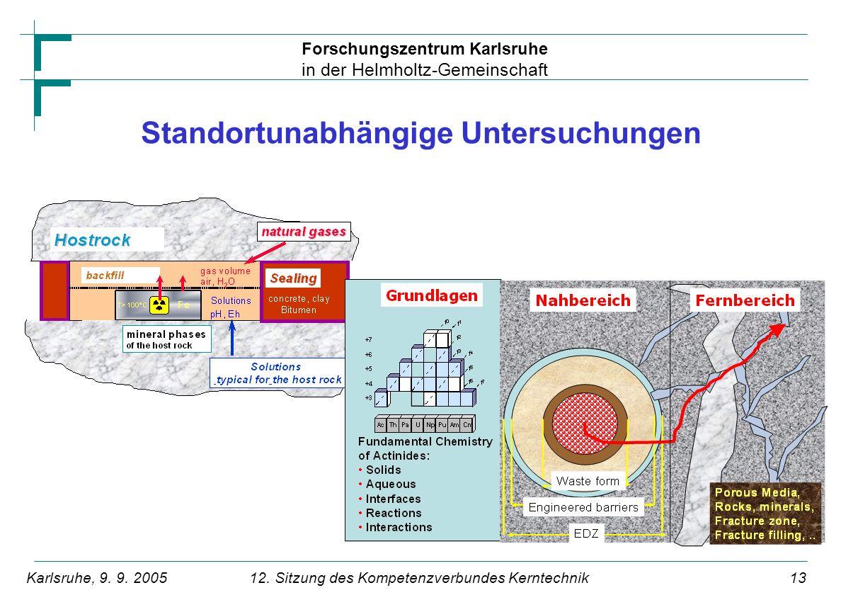 Forschungszentrum Karlsruhe in der Helmholtz-Gemeinschaft 1312.