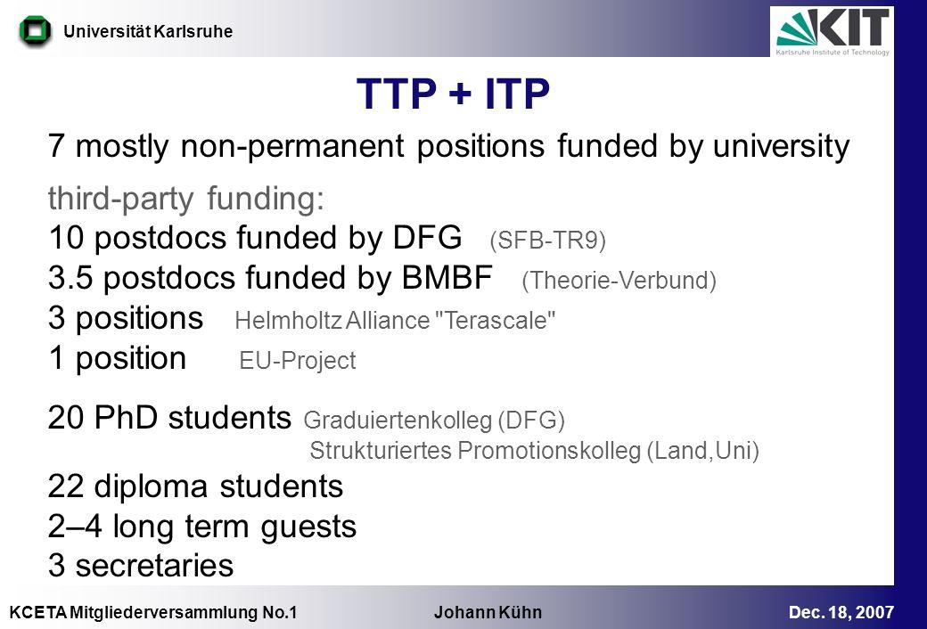 KCETA Mitgliederversammlung No.1 Johann Kühn Dec. 18, 2007 Universität Karlsruhe 7 mostly non-permanent positions funded by university third-party fun