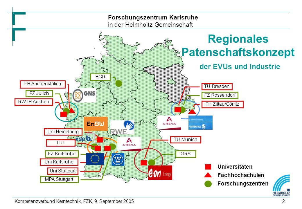 Forschungszentrum Karlsruhe in der Helmholtz-Gemeinschaft Kompetenzverbund Kerntechnik, FZK, 9.