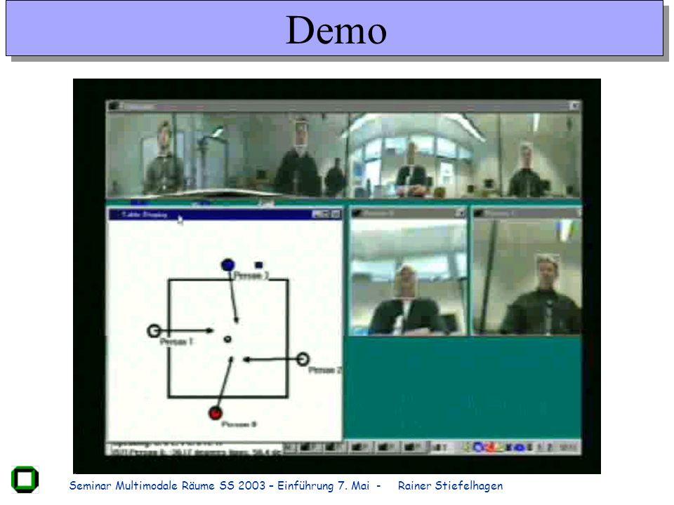 Seminar Multimodale Räume SS 2003 – Einführung 7. Mai - Rainer Stiefelhagen Demo