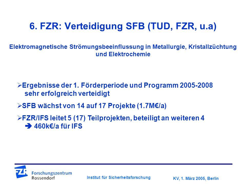KV, 1. März 2005, Berlin Institut für Sicherheitsforschung 6.