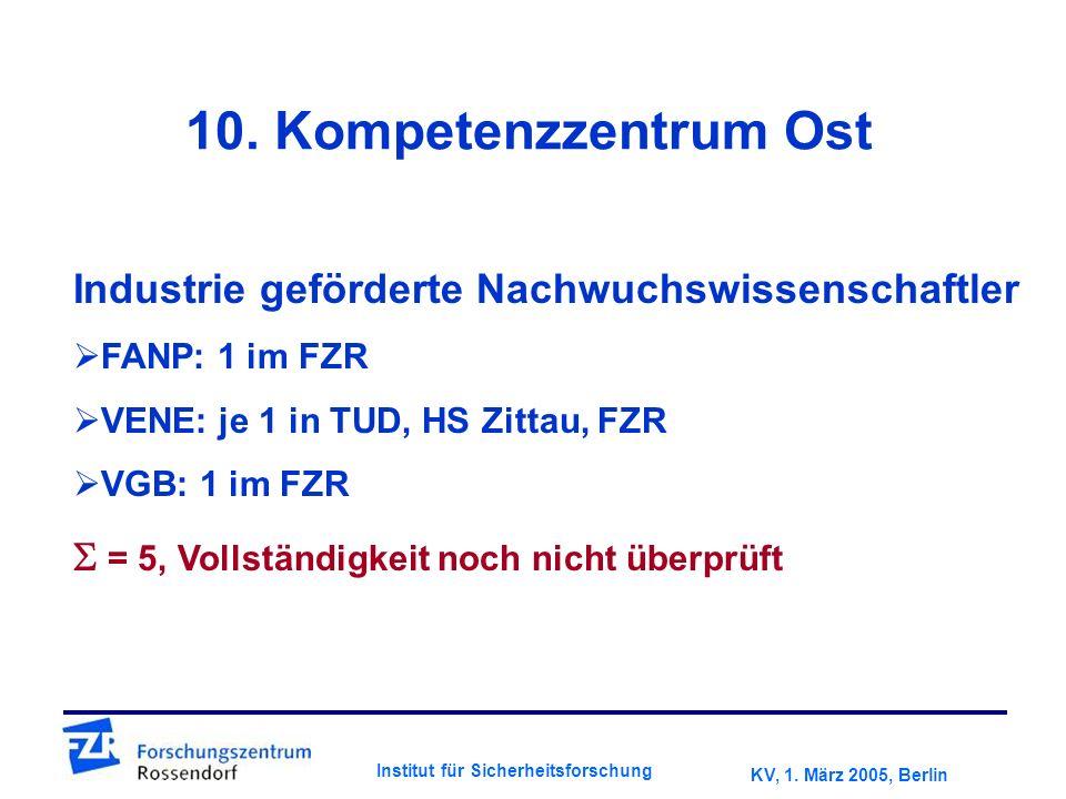 KV, 1. März 2005, Berlin Institut für Sicherheitsforschung 10.
