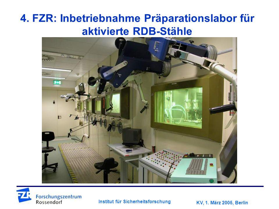 KV, 1.März 2005, Berlin Institut für Sicherheitsforschung 4.