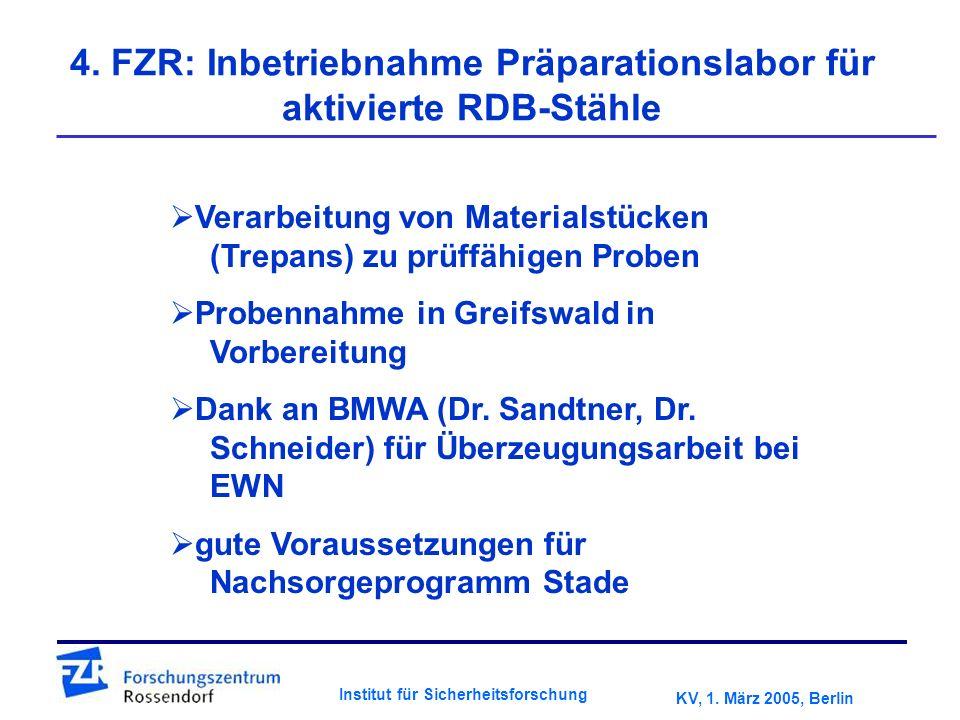 KV, 1. März 2005, Berlin Institut für Sicherheitsforschung 4.