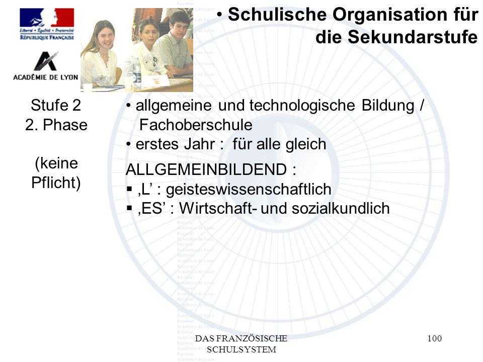 DAS FRANZÖSISCHE SCHULSYSTEM 100 ALLGEMEINBILDEND : L : geisteswissenschaftlich ES : Wirtschaft- und sozialkundlich Schulische Organisation für die Sekundarstufe Stufe 2 2.