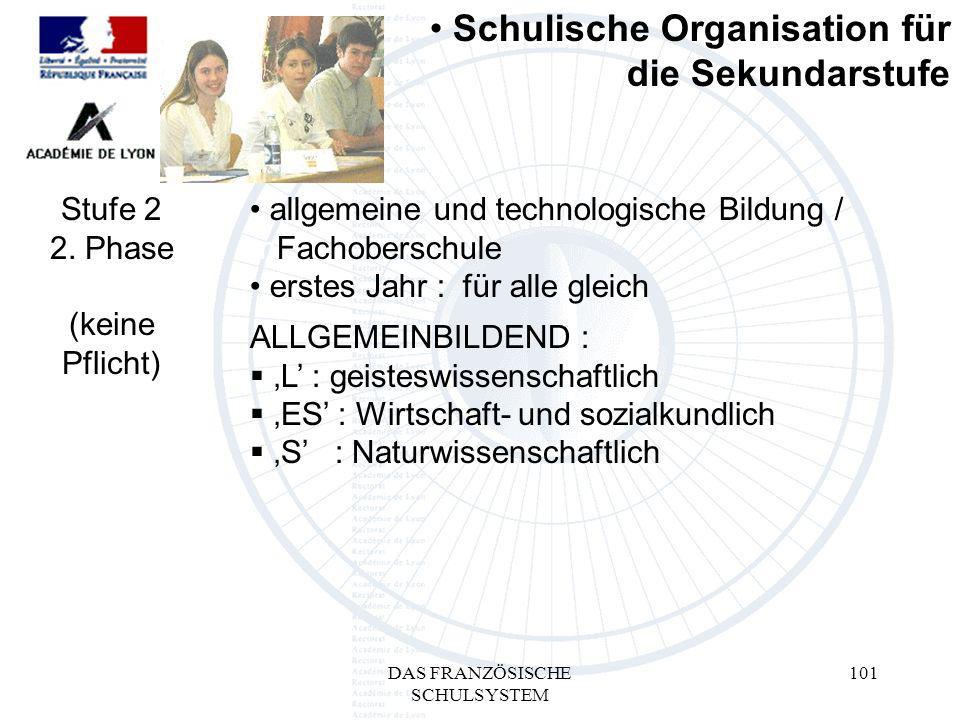 DAS FRANZÖSISCHE SCHULSYSTEM 101 ALLGEMEINBILDEND : L : geisteswissenschaftlich ES : Wirtschaft- und sozialkundlich S : Naturwissenschaftlich Schulische Organisation für die Sekundarstufe Stufe 2 2.