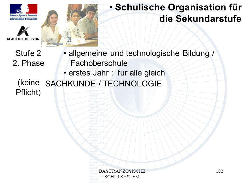 DAS FRANZÖSISCHE SCHULSYSTEM 102 allgemeine und technologische Bildung / mFachoberschule erstes Jahr : für alle gleich SACHKUNDE / TECHNOLOGIE Stufe 2 2.