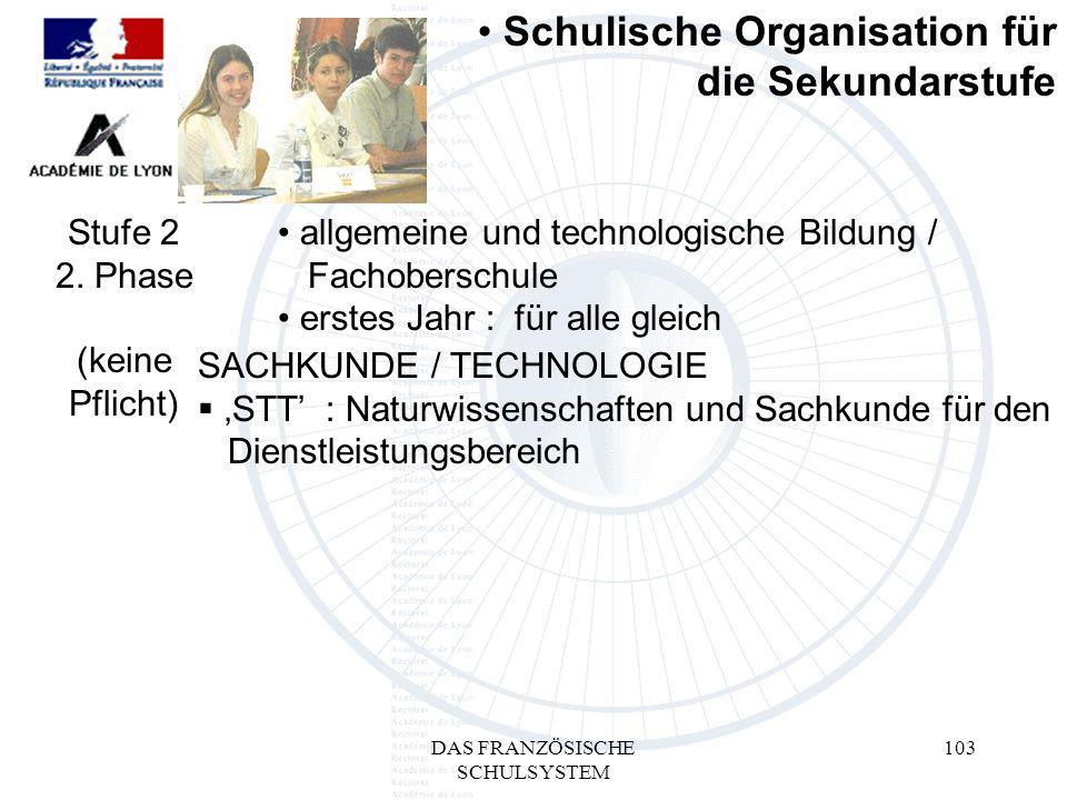 DAS FRANZÖSISCHE SCHULSYSTEM 103 allgemeine und technologische Bildung / mFachoberschule erstes Jahr : für alle gleich SACHKUNDE / TECHNOLOGIE STT : Naturwissenschaften und Sachkunde für den mDienstleistungsbereich Stufe 2 2.