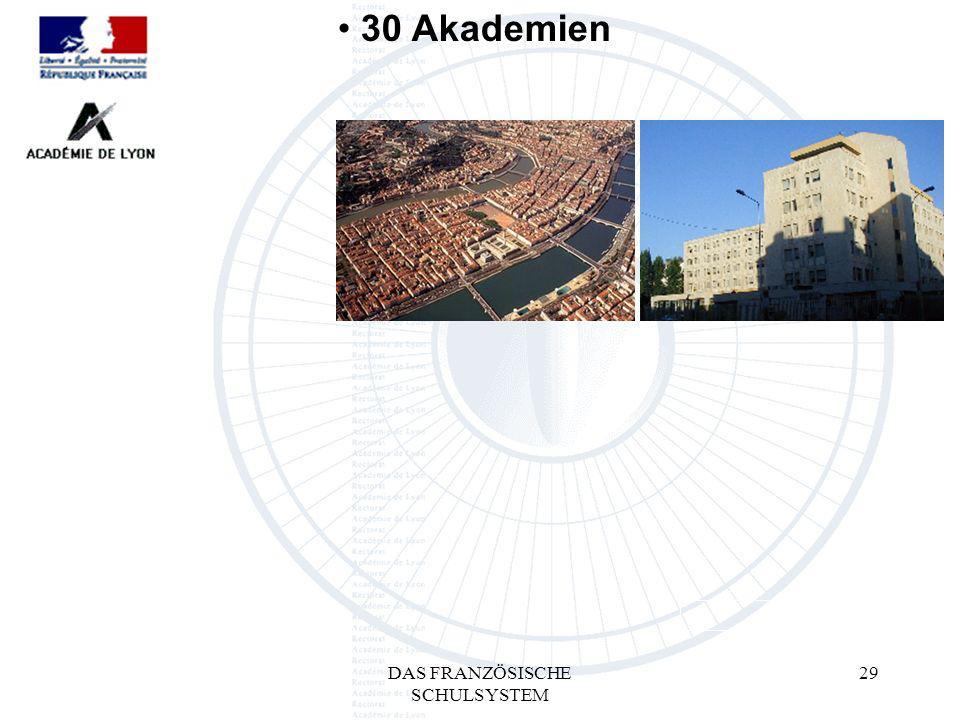 DAS FRANZÖSISCHE SCHULSYSTEM 29 30 Akademien