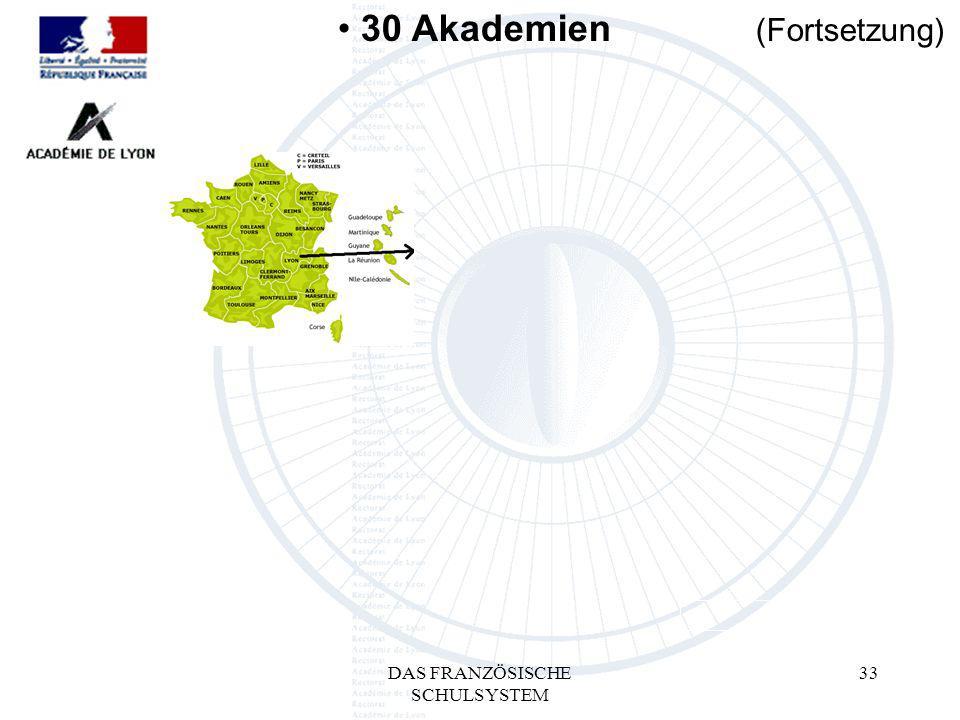 DAS FRANZÖSISCHE SCHULSYSTEM 33 30 Akademien (Fortsetzung)