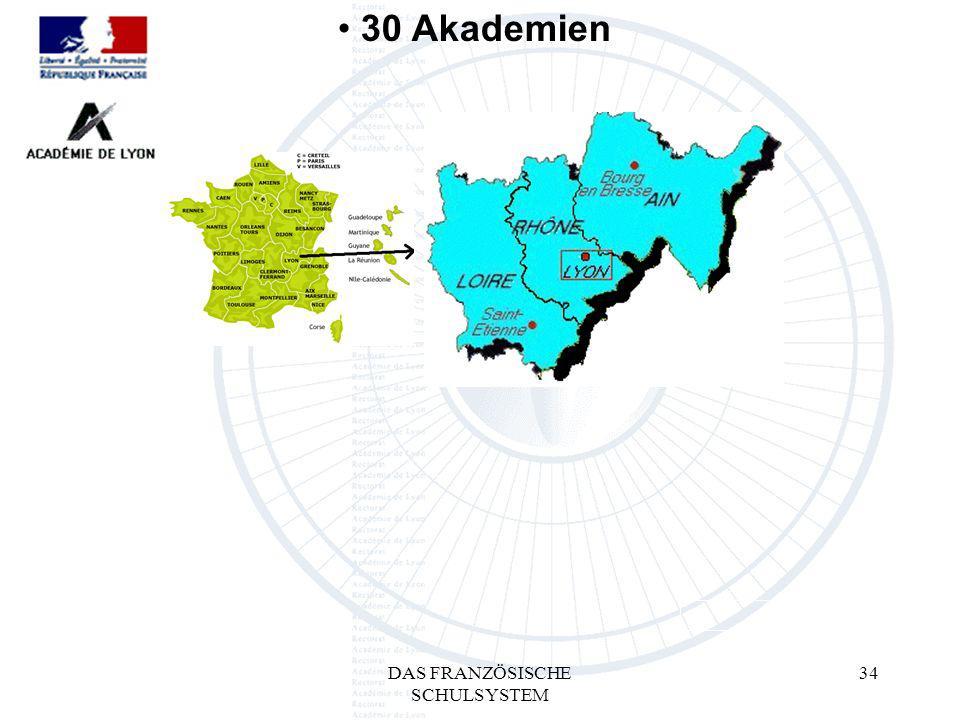 DAS FRANZÖSISCHE SCHULSYSTEM 34 30 Akademien