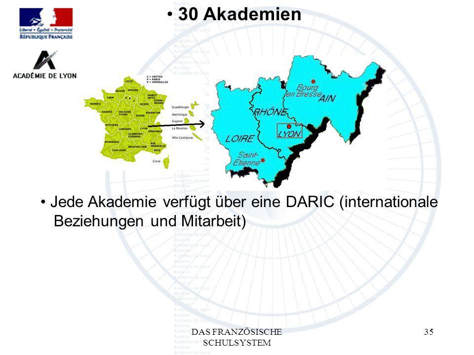 DAS FRANZÖSISCHE SCHULSYSTEM 35 Jede Akademie verfügt über eine DARIC (internationale mBeziehungen und Mitarbeit) 30 Akademien