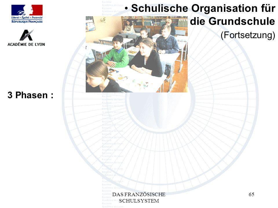 DAS FRANZÖSISCHE SCHULSYSTEM 65 3 Phasen : Schulische Organisation für die Grundschule (Fortsetzung)