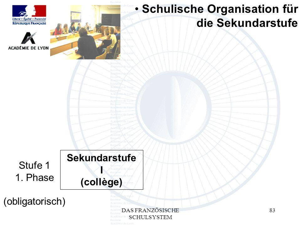 DAS FRANZÖSISCHE SCHULSYSTEM 83 Class Sekundarstufe I (collège) Stufe 1 1.