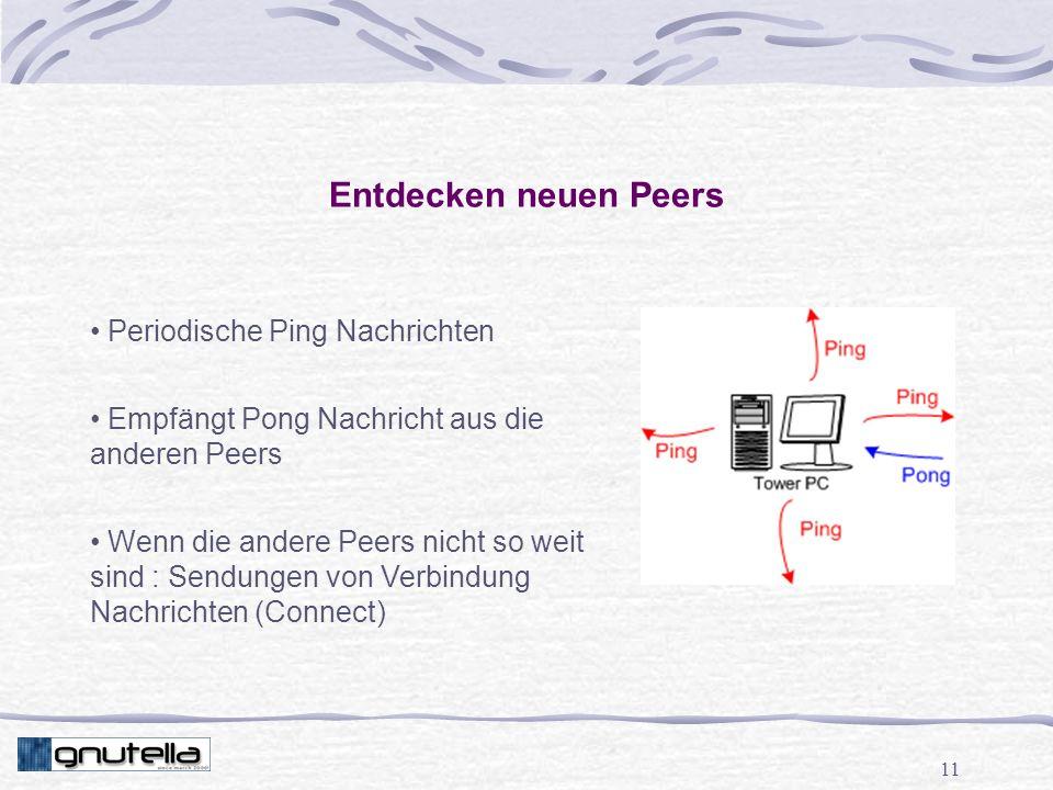 11 Entdecken neuen Peers Periodische Ping Nachrichten Empfängt Pong Nachricht aus die anderen Peers Wenn die andere Peers nicht so weit sind : Sendungen von Verbindung Nachrichten (Connect)