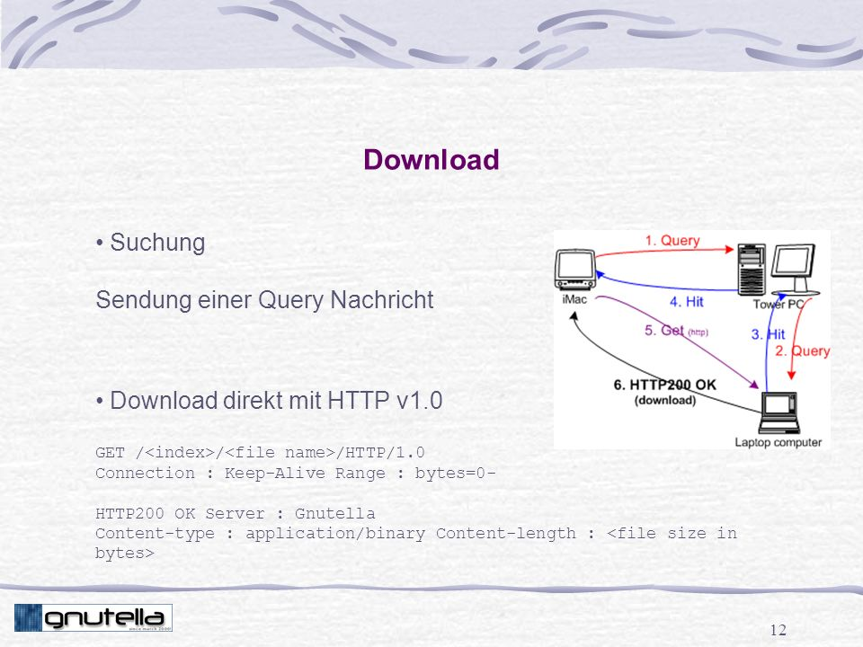 12 Download Suchung Sendung einer Query Nachricht Download direkt mit HTTP v1.0 GET / / /HTTP/1.0 Connection : Keep-Alive Range : bytes=0- HTTP200 OK Server : Gnutella Content-type : application/binary Content-length :