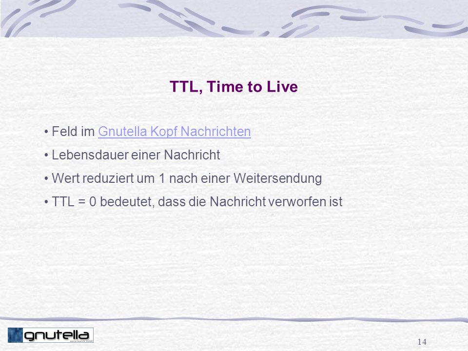 14 TTL, Time to Live Feld im Gnutella Kopf NachrichtenGnutella Kopf Nachrichten Lebensdauer einer Nachricht Wert reduziert um 1 nach einer Weitersendung TTL = 0 bedeutet, dass die Nachricht verworfen ist